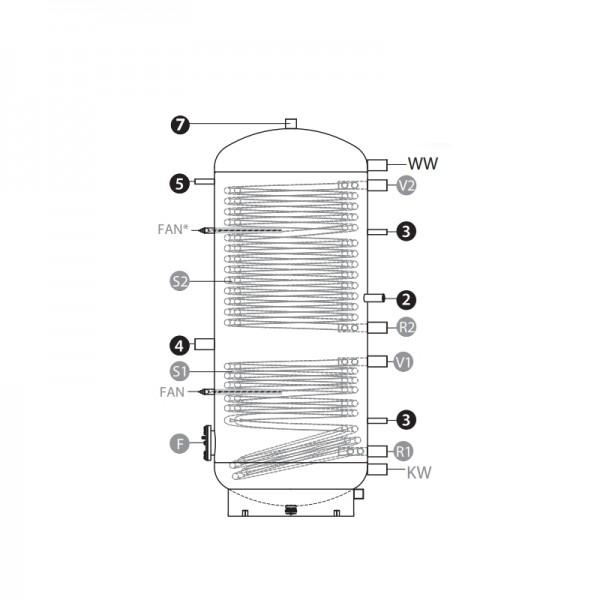 Wärmepumpen - Solarboiler emailliert incl. Isolierung Type PRO