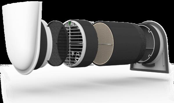 getAir SmartFan® S - Lüftersystem Komplettset - 500 mm