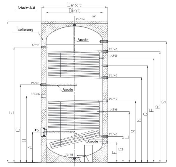 Warmwasserspeicher / Boiler mit 2 Register und Isolierung